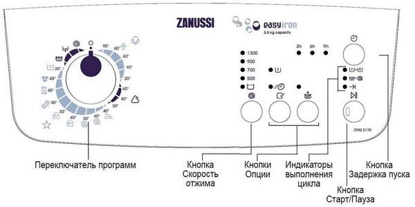 Схема стиральной машинки аристон