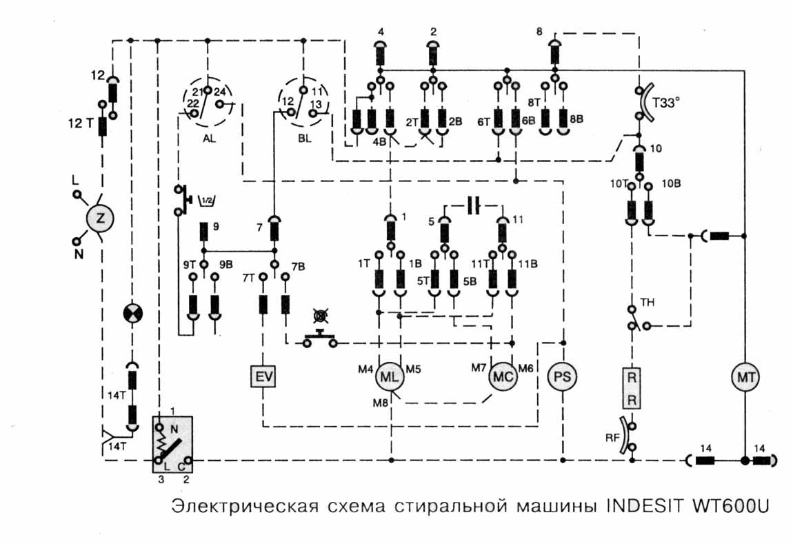 Коды ошибок стиральных машин indesit: расшифровка, советы что.