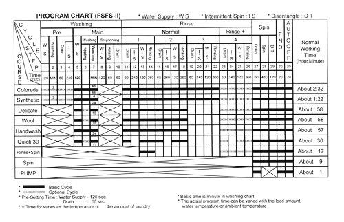 Рис. 34 12.2 Схема