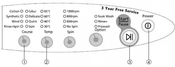 стиральных машин Samsung